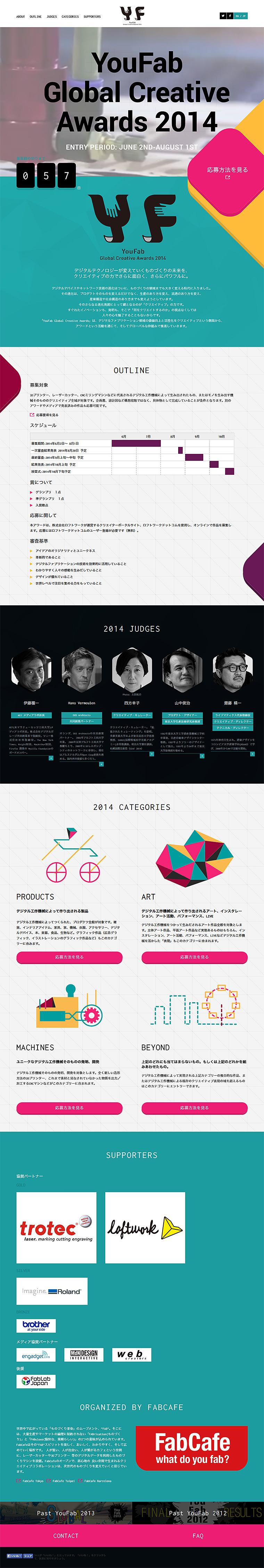 YouFab Global Creative Awards 2014